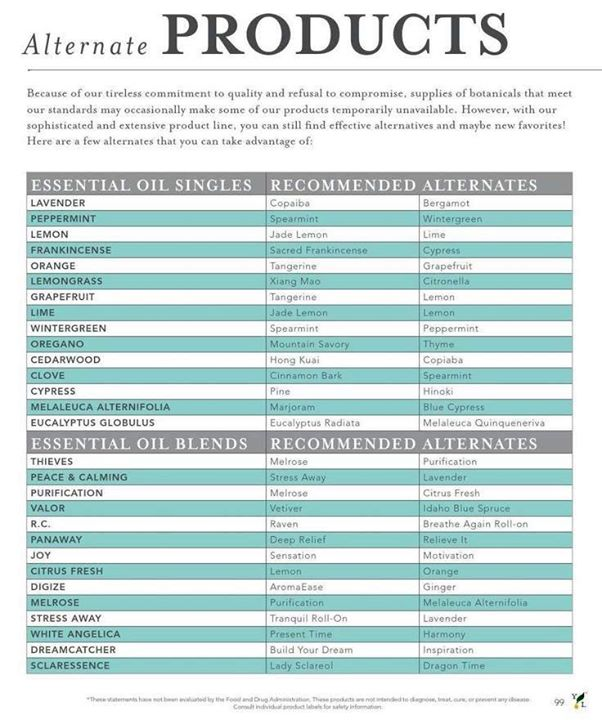 Young Living Alternate Products