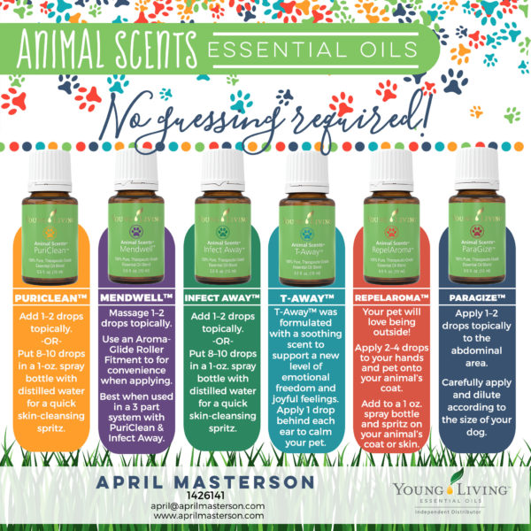 Animal Scents Oils